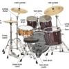 Sejarah Drumset