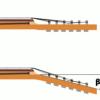 Bedah Gitar: Headstock
