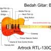 Bedah Gitar: Body