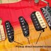 Bedah Gitar: Guitar Pickups – Bagian Kedua