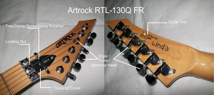 Headstock Artrock