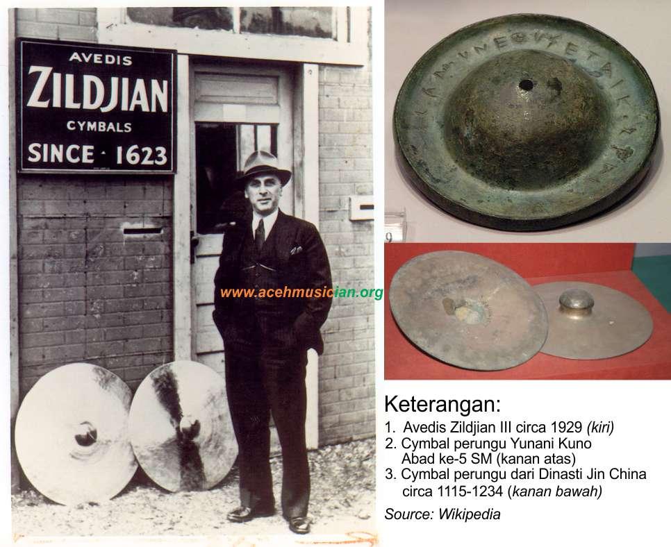 Sejarah Cymbal