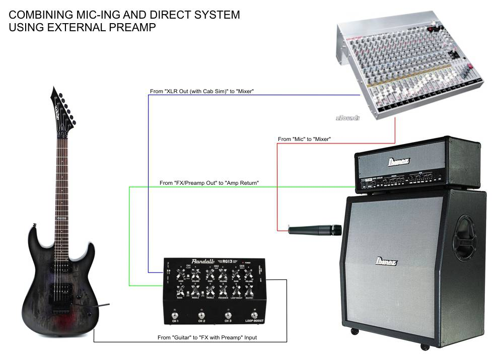 Combining MIC and DI ext Preamp
