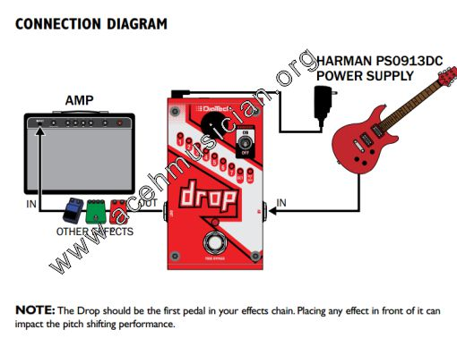 DigiTech Drop diagram
